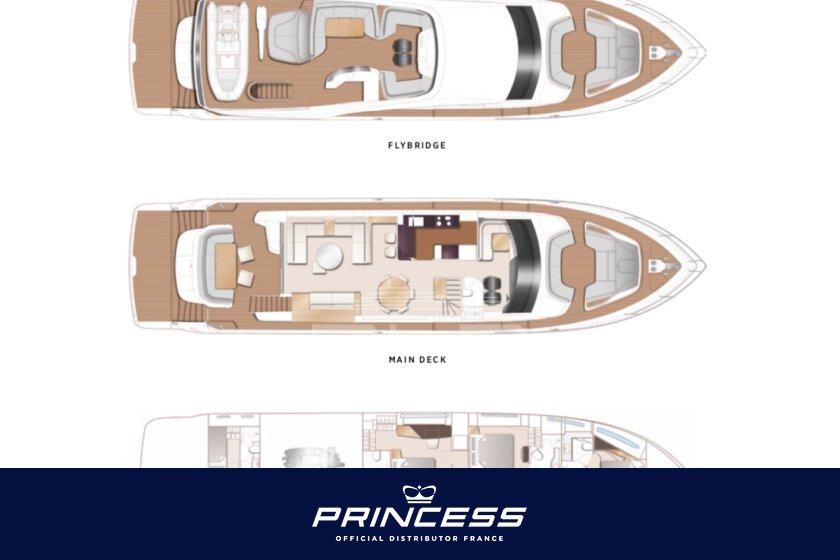 PRINCESS Y85 Nouveau/New Model